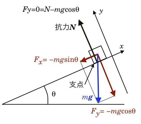 slope.html